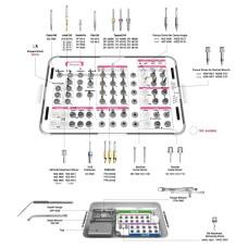 Master Surgical Kit